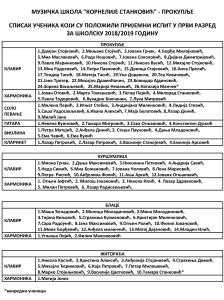 Списак-ученика-уписаних-у-I-разред-за-школску-2018-2